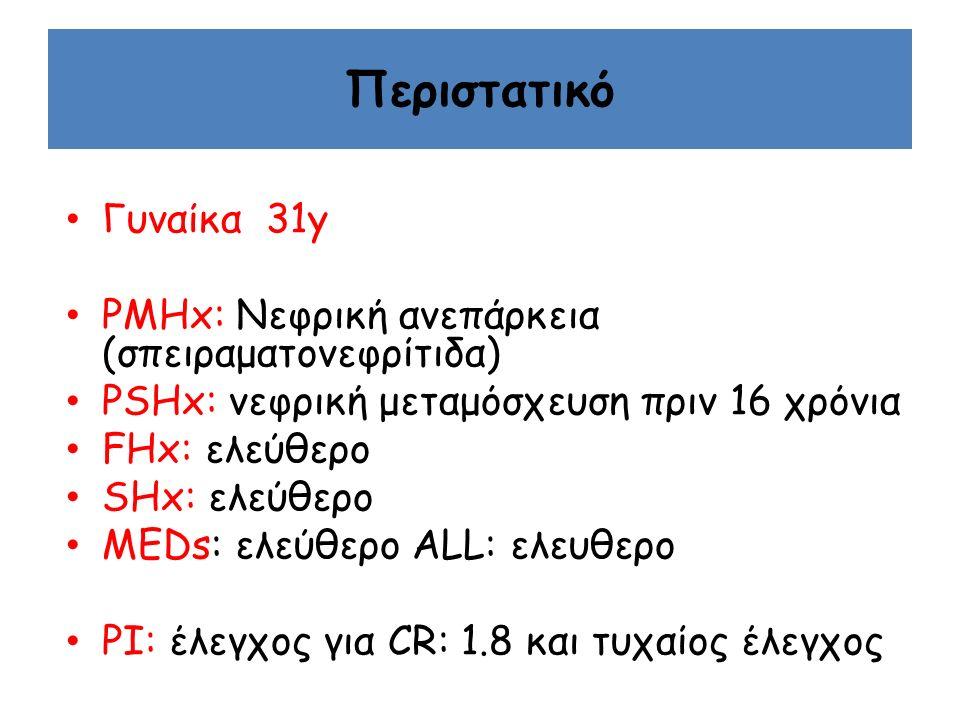 Περιστατικό Γυναίκα 31y PMHx: Νεφρική ανεπάρκεια (σπειραματονεφρίτιδα) PSHx: νεφρική μεταμόσχευση πριν 16 χρόνια FHx: ελεύθερο SHx: ελεύθερο MEDs: ελεύθερο ALL: ελευθερο PI: έλεγχος για CR: 1.8 και τυχαίος έλεγχος
