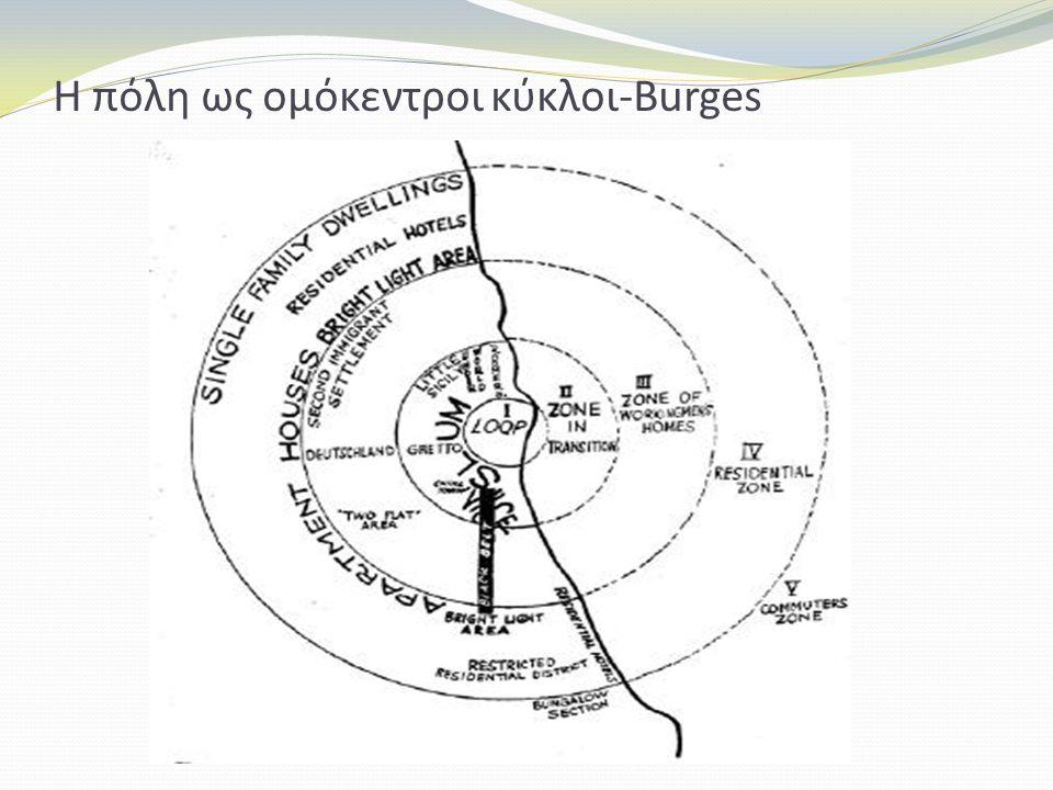 Η πόλη ως ομόκεντροι κύκλοι-Burges
