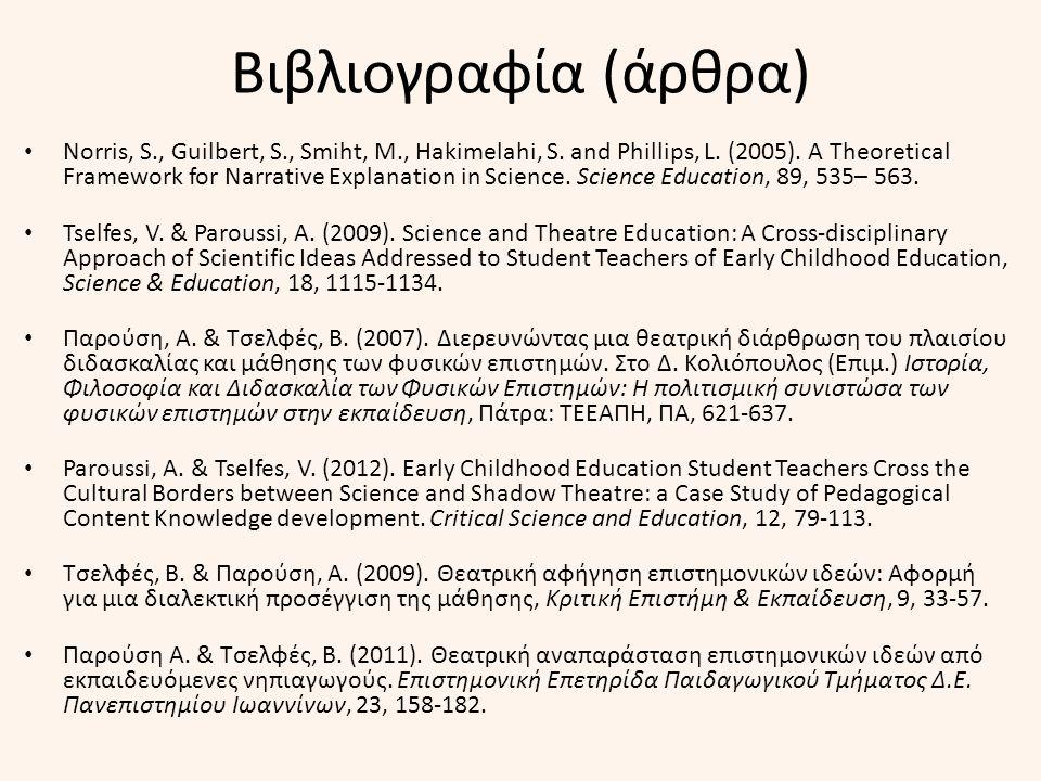 Βιβλιογραφία (άρθρα) Norris, S., Guilbert, S., Smiht, M., Hakimelahi, S.
