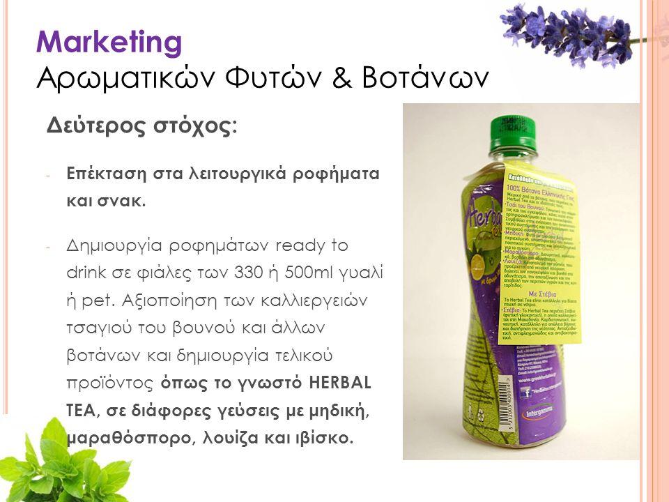 Marketing Αρωματικών Φυτών & Βοτάνων Δεύτερος στόχος: - Επέκταση στα λειτουργικά ροφήματα και σνακ.