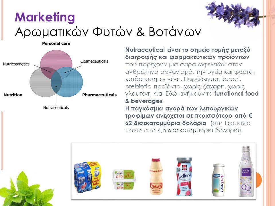 Marketing Αρωματικών Φυτών & Βοτάνων Nutraceutical είναι το σημείο τομής μεταξύ διατροφής και φαρμακευτικών προϊόντων που παρέχουν μια σειρά ωφελειών στον ανθρώπινο οργανισμό, την υγεία και φυσική κατάσταση εν γένει.