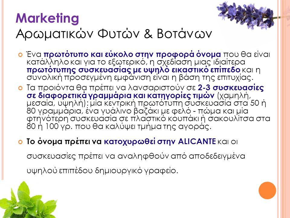Marketing Αρωματικών Φυτών & Βοτάνων Ένα πρωτότυπο και εύκολο στην προφορά όνομα που θα είναι κατάλληλο και για το εξωτερικό, η σχεδίαση μιας ιδιαίτερα πρωτότυπης συσκευασίας με υψηλό εικαστικό επίπεδο και η συνολική προσεγμένη εμφάνιση είναι η βάση της επιτυχίας.