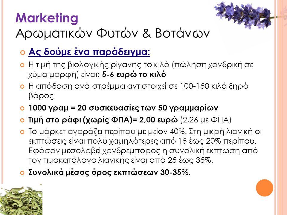 Marketing Αρωματικών Φυτών & Βοτάνων Ας δούμε ένα παράδειγμα: Η τιμή της βιολογικής ρίγανης το κιλό (πώληση χονδρική σε χύμα μορφή) είναι: 5-6 ευρώ το κιλό Η απόδοση ανά στρέμμα αντιστοιχεί σε 100-150 κιλά ξηρό βάρος 1000 γραμ = 20 συσκευασίες των 50 γραμμαρίων Τιμή στο ράφι (χωρίς ΦΠΑ)= 2,00 ευρώ (2,26 με ΦΠΑ) Το μάρκετ αγοράζει περίπου με μείον 40%.