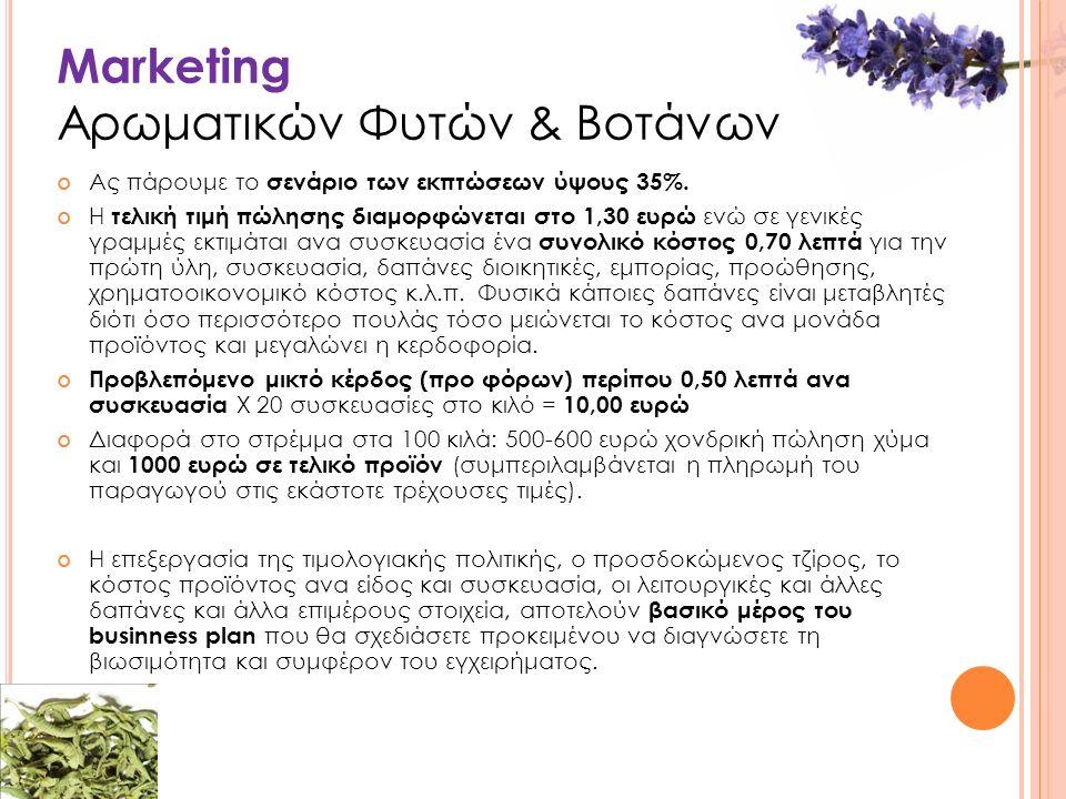 Marketing Αρωματικών Φυτών & Βοτάνων Ας πάρουμε το σενάριο των εκπτώσεων ύψους 35%.