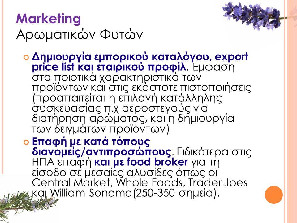Marketing Αρωματικών Φυτών Δημιουργία εμπορικού καταλόγου, export price list και εταιρικού προφίλ.
