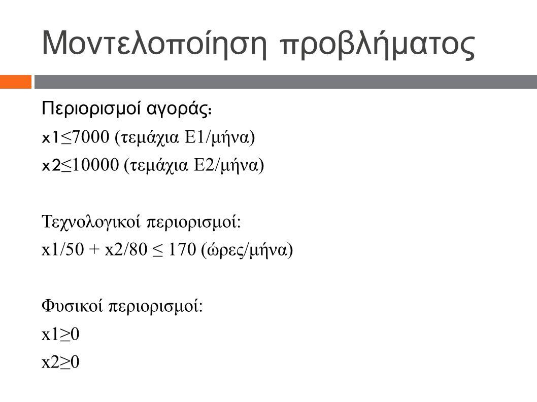 Μοντελο π οίηση π ροβλήματος Περιορισμοί αγοράς : x1 ≤7000 (τεμάχια Ε1/μήνα) x2 ≤10000 (τεμάχια Ε2/μήνα) Τεχνολογικοί περιορισμοί: x1/50 + x2/80 ≤ 170