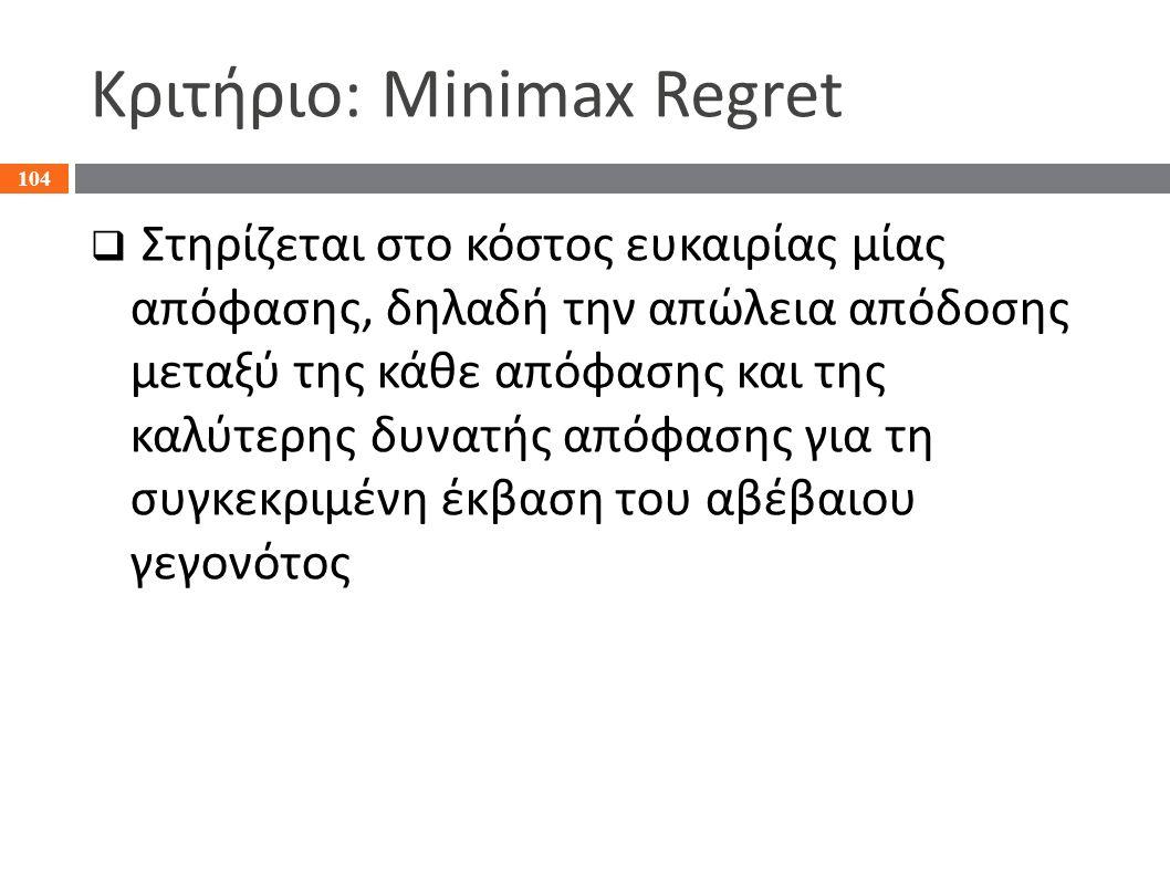 Κριτήριο: Minimax Regret  Στηρίζεται στο κόστος ευκαιρίας μίας απόφασης, δηλαδή την απώλεια απόδοσης μεταξύ της κάθε απόφασης και της καλύτερης δυνατ