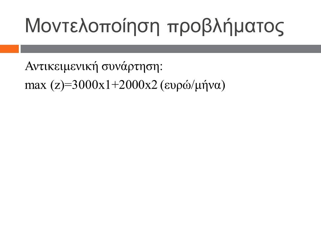 Μοντελο π οίηση π ροβλήματος Αντικειμενική συνάρτηση: max (z)=3000x1+2000x2 (ευρώ/μήνα)