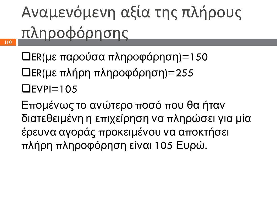 Αναμενόμενη αξία της πλήρους πληροφόρησης  ER( με π αρούσα π ληροφόρηση )=150  ER( με π λήρη π ληροφόρηση )=255  EVPI=105 Ε π ομένως το ανώτερο π ο