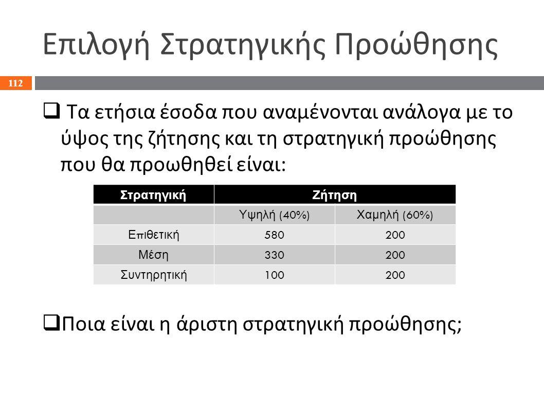 Επιλογή Στρατηγικής Προώθησης  Τα ετήσια έσοδα που αναμένονται ανάλογα με το ύψος της ζήτησης και τη στρατηγική προώθησης που θα προωθηθεί είναι:  Π