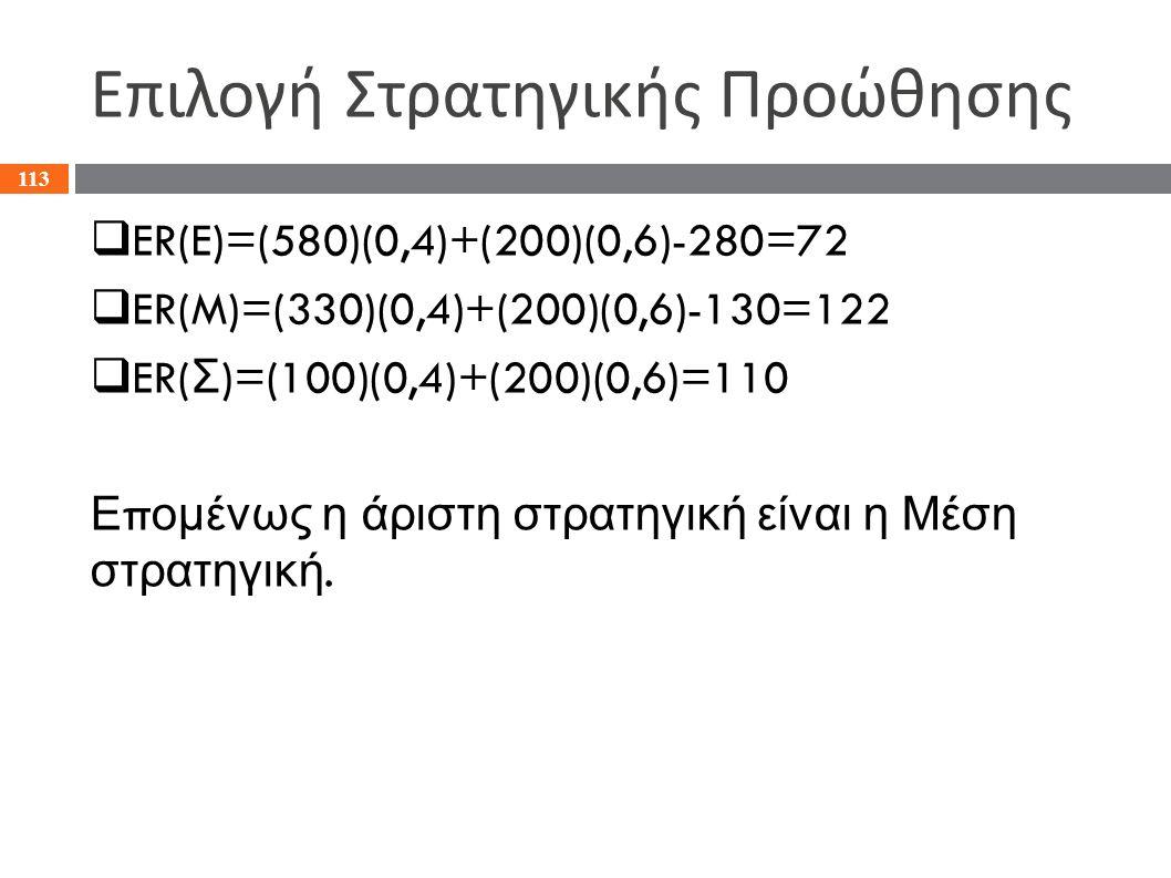 Επιλογή Στρατηγικής Προώθησης  ER(E)=(580)(0,4)+(200)(0,6)-280=72  ER(M)=(330)(0,4)+(200)(0,6)-130=122  ER( Σ )=(100)(0,4)+(200)(0,6)=110 Ε π ομένω