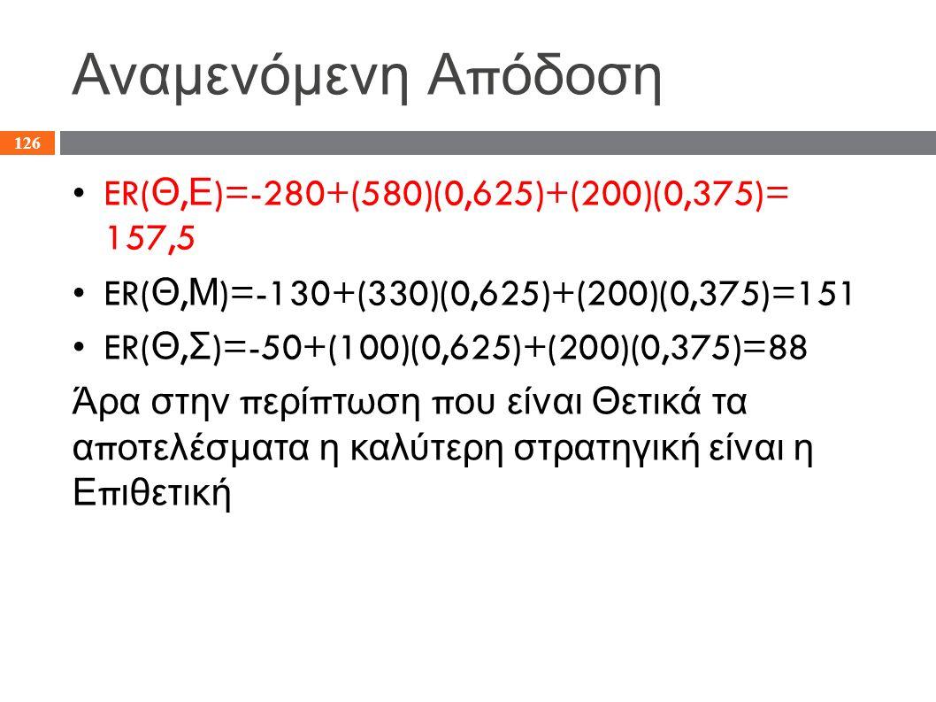 Αναμενόμενη Α π όδοση ER( Θ, Ε )=-280+(580)(0,625)+(200)(0,375)= 157,5 ER( Θ, Μ )=-130+(330)(0,625)+(200)(0,375)=151 ER( Θ, Σ )=-50+(100)(0,625)+(200)