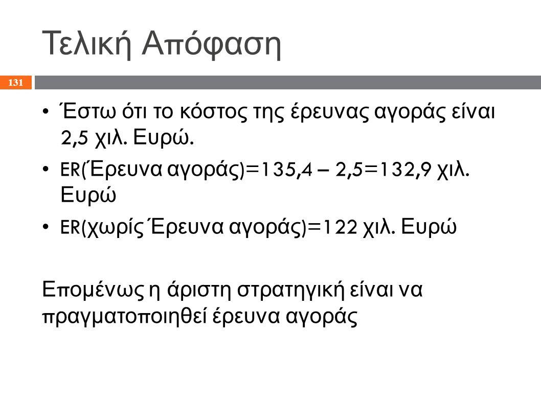 Τελική Α π όφαση Έστω ότι το κόστος της έρευνας αγοράς είναι 2,5 χιλ. Ευρώ. ER( Έρευνα αγοράς )=135,4 – 2,5=132,9 χιλ. Ευρώ ER( χωρίς Έρευνα αγοράς )=