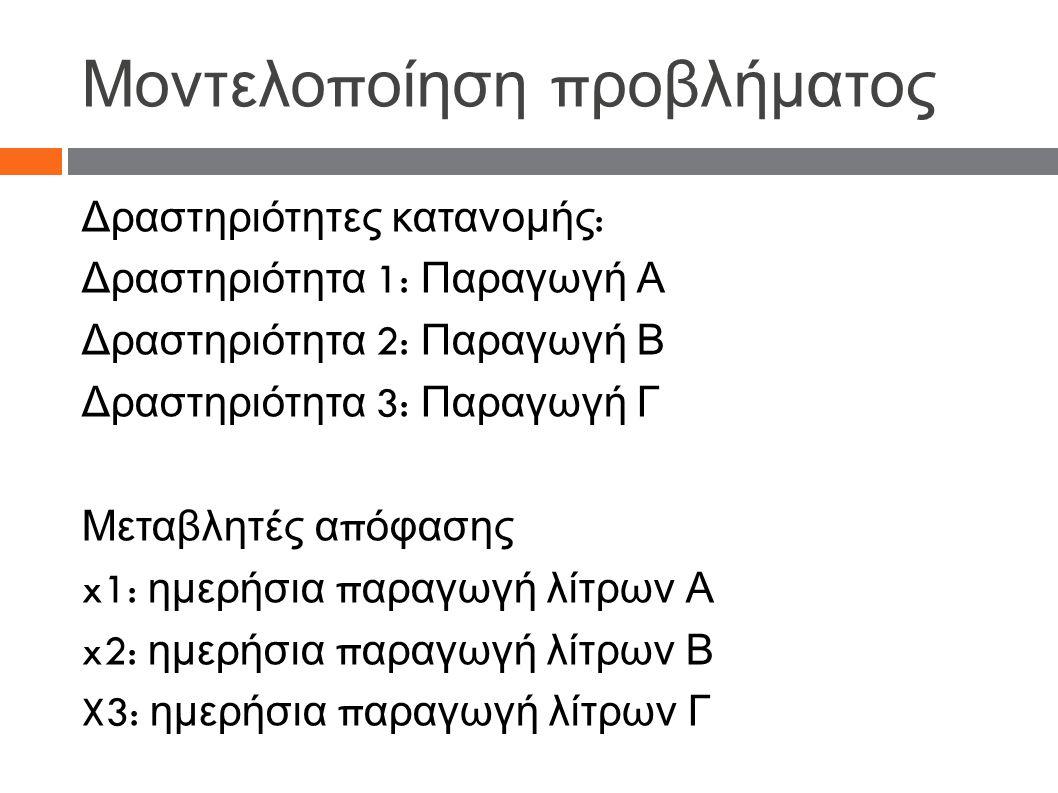 Μοντελο π οίηση π ροβλήματος Δραστηριότητες κατανομής : Δραστηριότητα 1: Παραγωγή Α Δραστηριότητα 2: Παραγωγή Β Δραστηριότητα 3: Παραγωγή Γ Μεταβλητές