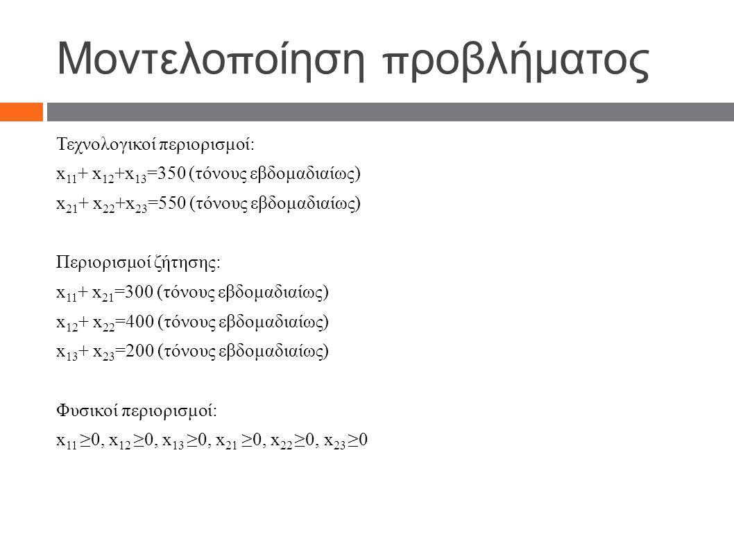 Μοντελο π οίηση π ροβλήματος Τεχνολογικοί περιορισμοί: x 11 + x 12 +x 13 =350 (τόνους εβδομαδιαίως) x 21 + x 22 +x 23 =550 (τόνους εβδομαδιαίως) Περιο