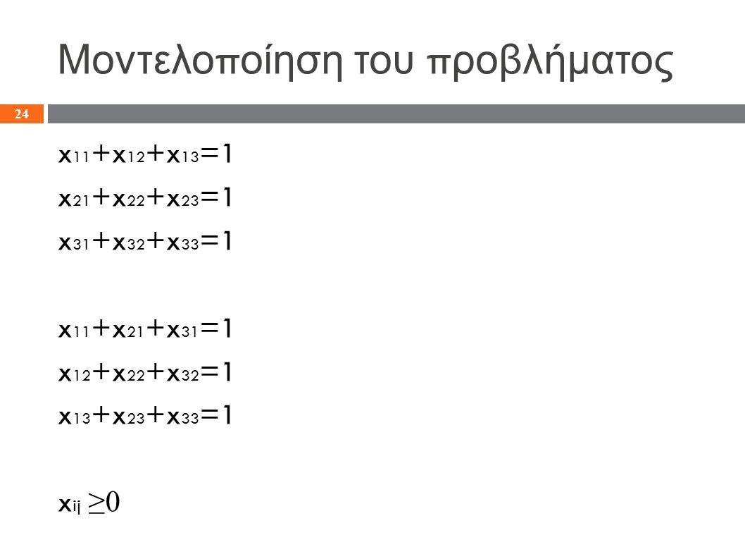 Μοντελο π οίηση του π ροβλήματος x 11 +x 12 +x 13 =1 x 21 +x 22 +x 23 =1 x 31 +x 32 +x 33 =1 x 11 +x 21 +x 31 =1 x 12 +x 22 +x 32 =1 x 13 +x 23 +x 33