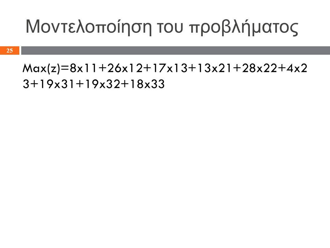 Μοντελο π οίηση του π ροβλήματος Max(z)=8x11+26x12+17x13+13x21+28x22+4x2 3+19x31+19x32+18x33 25