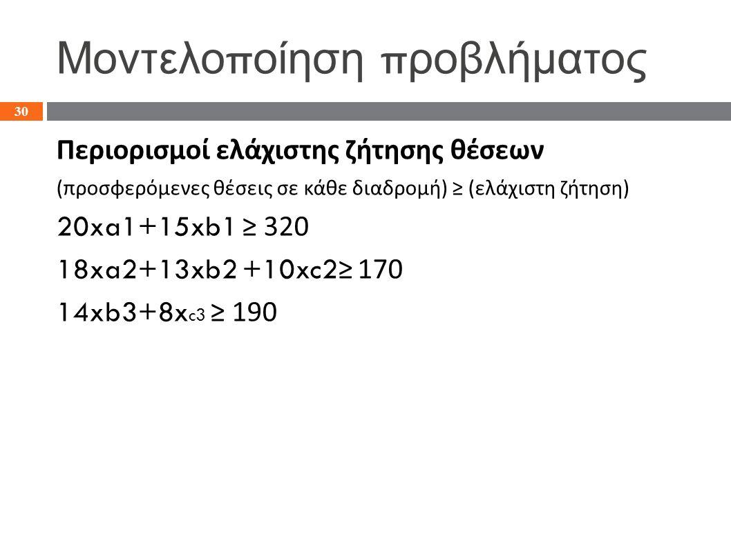 Μοντελο π οίηση π ροβλήματος Περιορισμοί ελάχιστης ζήτησης θέσεων (προσφερόμενες θέσεις σε κάθε διαδρομή) ≥ (ελάχιστη ζήτηση) 20xa1+15xb1 ≥ 320 18xa2+