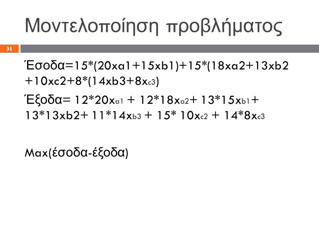 Μοντελο π οίηση π ροβλήματος Έσοδα =15*(20xa1+15xb1)+15*(18xa2+13xb2 +10xc2+8*(14xb3+8x c3 ) Έξοδα = 12*20x a1 + 12*18x a2 + 13*15x b1 + 13*13xb2+ 11*