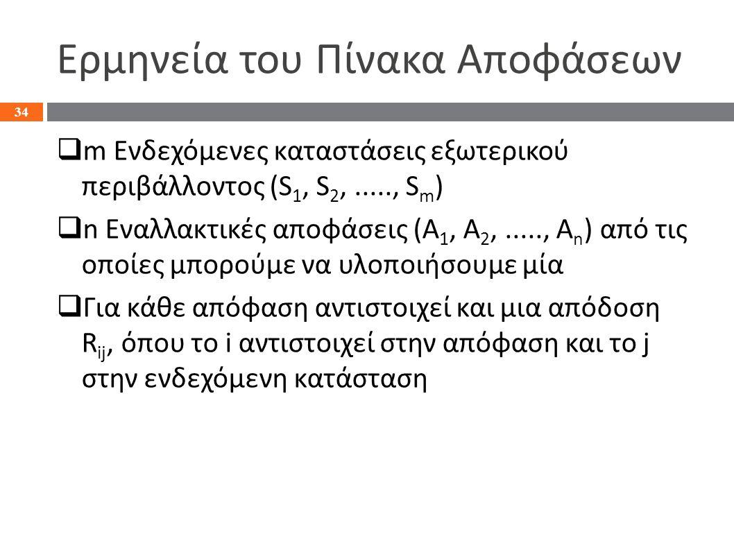 Ερμηνεία του Πίνακα Αποφάσεων  m Ενδεχόμενες καταστάσεις εξωτερικού περιβάλλοντος (S 1, S 2,....., S m )  n Εναλλακτικές αποφάσεις (A 1, A 2,.....,