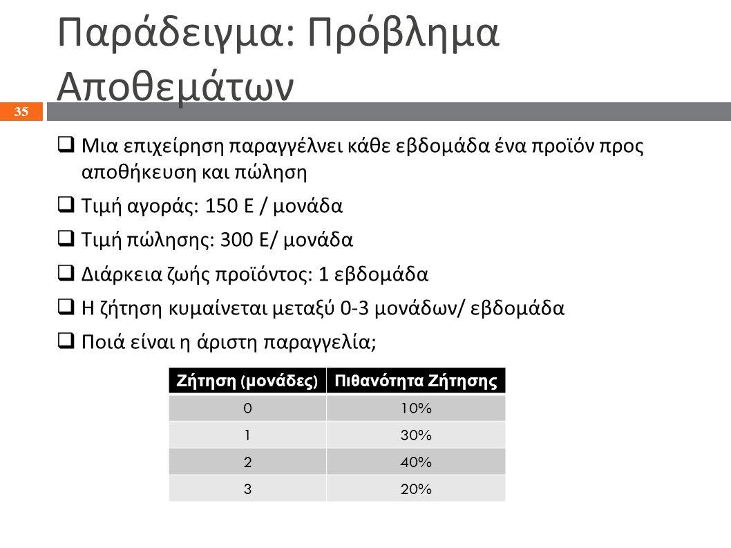 Παράδειγμα: Πρόβλημα Αποθεμάτων  Μια επιχείρηση παραγγέλνει κάθε εβδομάδα ένα προϊόν προς αποθήκευση και πώληση  Τιμή αγοράς: 150 Ε / μονάδα  Τιμή