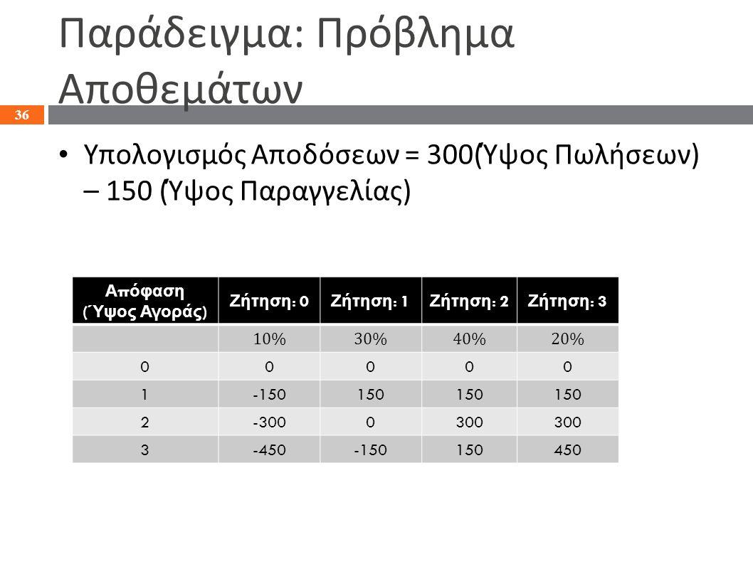Παράδειγμα: Πρόβλημα Αποθεμάτων Υπολογισμός Αποδόσεων = 300(Ύψος Πωλήσεων) – 150 (Ύψος Παραγγελίας) 36 Α π όφαση ( Ύψος Αγοράς ) Ζήτηση : 0 Ζήτηση : 1