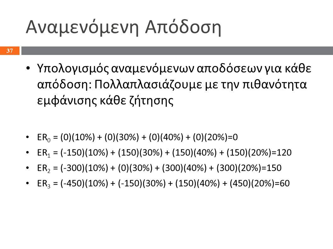 Αναμενόμενη Απόδοση Υπολογισμός αναμενόμενων αποδόσεων για κάθε απόδοση: Πολλαπλασιάζουμε με την πιθανότητα εμφάνισης κάθε ζήτησης ER 0 = (0)(10%) + (