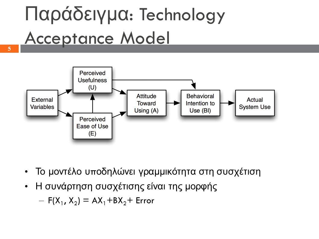 Παράδειγμα : Technology Acceptance Model Το μοντέλο υ π οδηλώνει γραμμικότητα στη συσχέτιση Η συνάρτηση συσχέτισης είναι της μορφής – F(X 1, X 2 ) = A