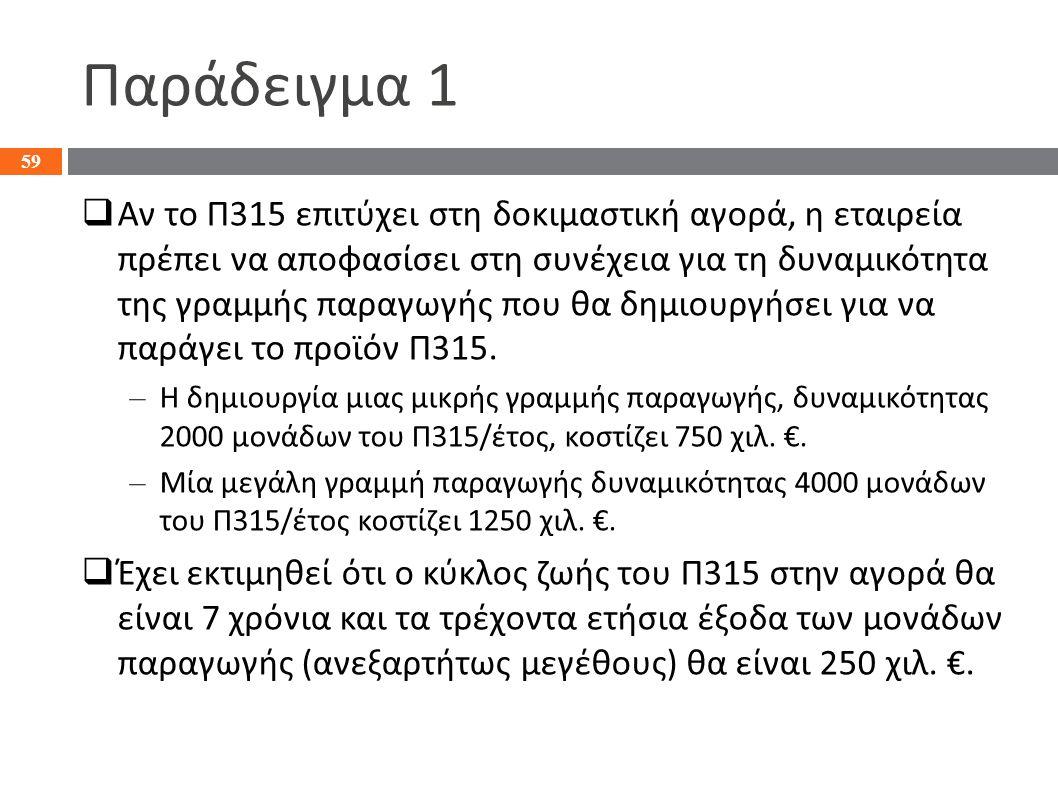 Παράδειγμα 1  Αν το Π315 επιτύχει στη δοκιμαστική αγορά, η εταιρεία πρέπει να αποφασίσει στη συνέχεια για τη δυναμικότητα της γραμμής παραγωγή