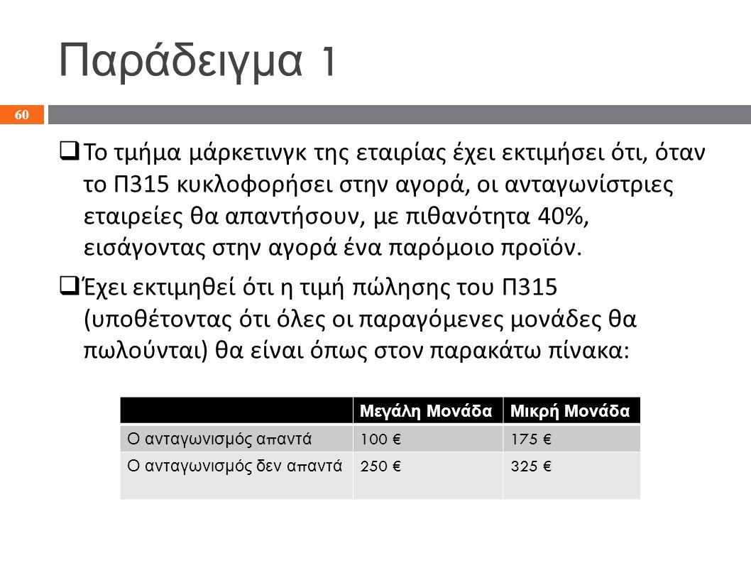 Παράδειγμα 1  Το τμήμα μάρκετινγκ της εταιρίας έχει εκτιμήσει ότι, όταν το Π315 κυκλοφορήσει στην αγορά, οι ανταγωνίστριες εταιρείες θα απ