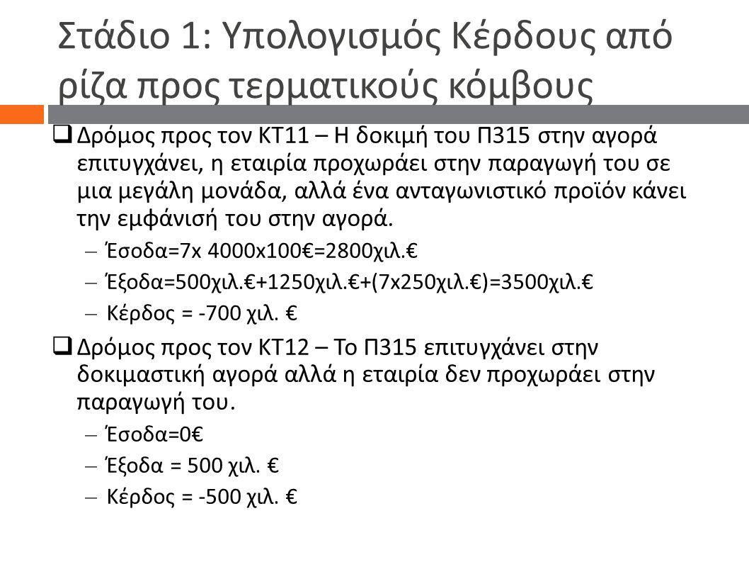 Στάδιο 1: Υπολογισμός Κέρδους από ρίζα προς τερματικούς κόμβους  Δρόμος προς τον ΚΤ11 – Η δοκιμή του Π315 στην αγορά επιτυγχάνει, η εταιρία προχ