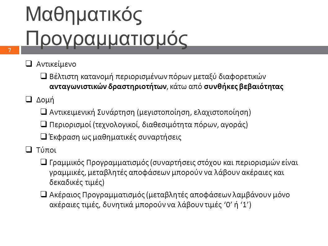 Μοντελο π οίηση π ροβλήματος Δραστηριότητες κατανομής : Δραστηριότητα 1: Μεταφορά α π ό το εργοστάσιο 1 στο π ιεστήριο 1 Δραστηριότητα 2: Μεταφορά α π ό το εργοστάσιο 1 στο π ιεστήριο 2 Δραστηριότητα 3: Μεταφορά α π ό το εργοστάσιο 1 στο π ιεστήριο 3 Δραστηριότητα 4: Μεταφορά α π ό το εργοστάσιο 2 στο π ιεστήριο 1 Δραστηριότητα 5: Μεταφορά α π ό το εργοστάσιο 2 στο π ιεστήριο 2 Δραστηριότητα 6: Μεταφορά α π ό το εργοστάσιο 2 στο π ιεστήριο 3