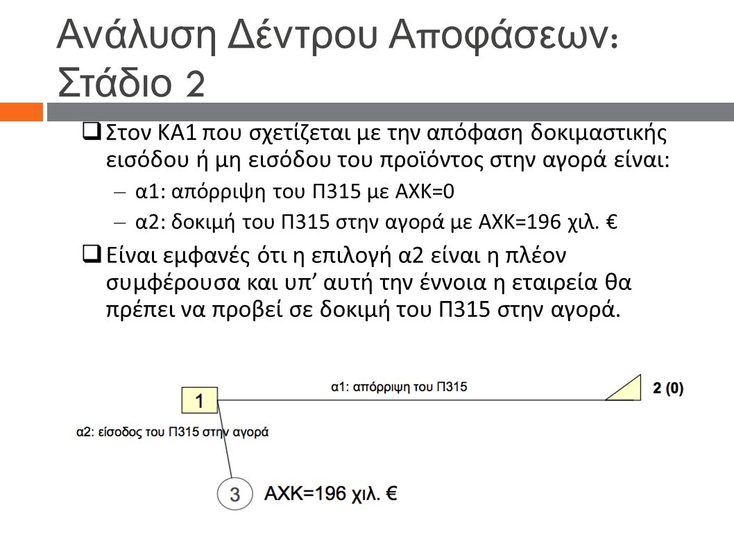 Ανάλυση Δέντρου Α π οφάσεων : Στάδιο 2  Στον ΚΑ1 που σχετίζεται με την απόφαση δοκιμαστικής εισόδου ή μη εισόδου του προϊόντος στην αγορά ει