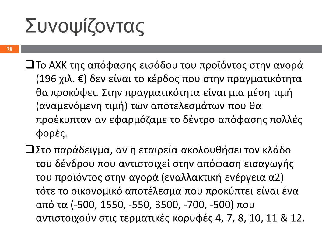 Συνοψίζοντας  Το ΑΧΚ της απόφασης εισόδου του προϊόντος στην αγορά (196 χιλ. €) δεν είναι το κέρδος που στην πραγματικότητα θα προκύψει. Στη