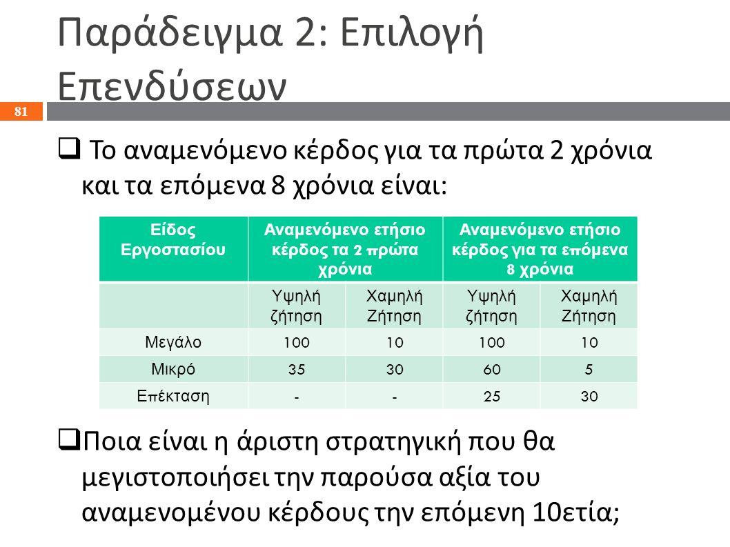 Παράδειγμα 2: Επιλογή Επενδύσεων  Το αναμενόμενο κέρδος για τα πρώτα 2 χρόνια και τα επόμενα 8 χρόνια είναι:  Ποια είναι η άριστη στρατηγική που θα
