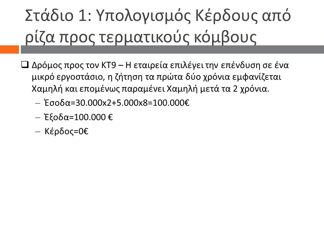 Στάδιο 1: Υπολογισμός Κέρδους από ρίζα προς τερματικούς κόμβους  Δρόμος προς τον ΚΤ9 – Η εταιρεία επιλέγει την επένδυση σε ένα μικρό εργοστάσιο, η ζ
