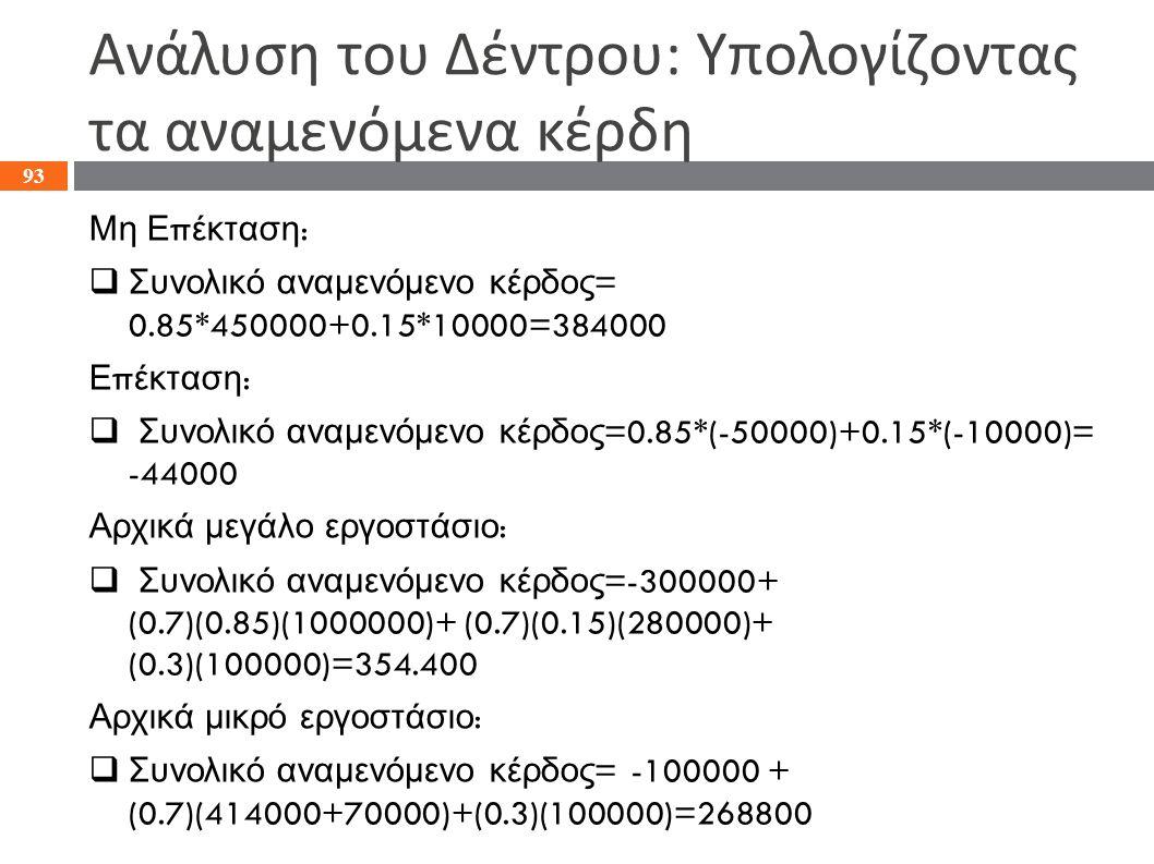 Ανάλυση του Δέντρου: Υπολογίζοντας τα αναμενόμενα κέρδη Μη Ε π έκταση :  Συνολικό αναμενόμενο κέρδος = 0.85*450000+0.15*10000=384000 Ε π έκταση :  Σ