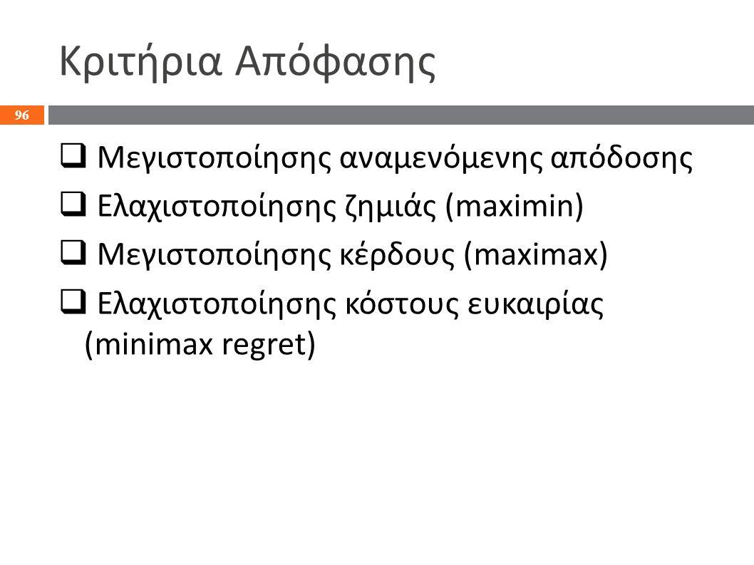 Κριτήρια Απόφασης  Μεγιστοποίησης αναμενόμενης απόδοσης  Ελαχιστοποίησης ζημιάς (maximin)  Μεγιστοποίησης κέρδους (maximax)  Ελαχιστοποίησης κόστο