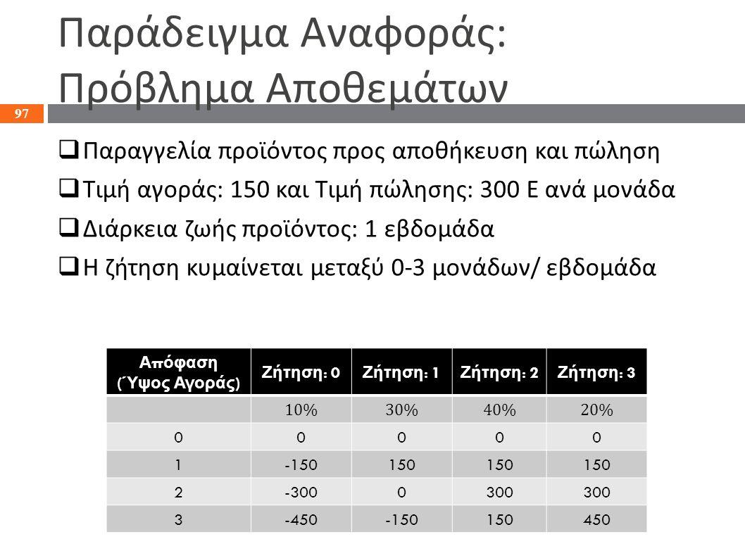 Παράδειγμα Αναφοράς: Πρόβλημα Αποθεμάτων  Παραγγελία προϊόντος προς αποθήκευση και πώληση  Τιμή αγοράς: 150 και Τιμή πώλησης: 300 Ε ανά μονάδα  Διά