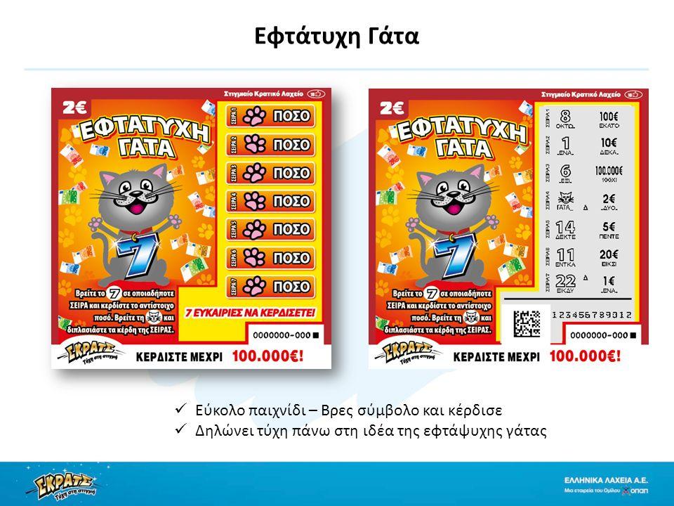 Εφτάτυχη Γάτα Εύκολο παιχνίδι – Βρες σύμβολο και κέρδισε Δηλώνει τύχη πάνω στη ιδέα της εφτάψυχης γάτας