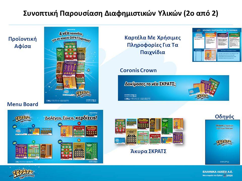 Συνοπτική Παρουσίαση Διαφημιστικών Υλικών (2ο από 2) 31 Προϊοντική Αφίσα Menu Board Καρτέλα Με Χρήσιμες Πληροφορίες Για Τα Παιχνίδια Coronis Crown Οδηγός Άκυρα ΣΚΡΑΤΣ
