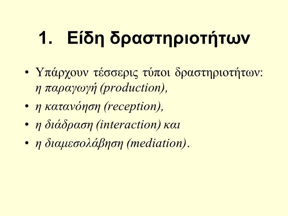 1.Είδη δραστηριοτήτων Υπάρχουν τέσσερις τύποι δραστηριοτήτων: η παραγωγή (production), η κατανόηση (reception), η διάδραση (interaction) και η διαμεσολάβηση (mediation).
