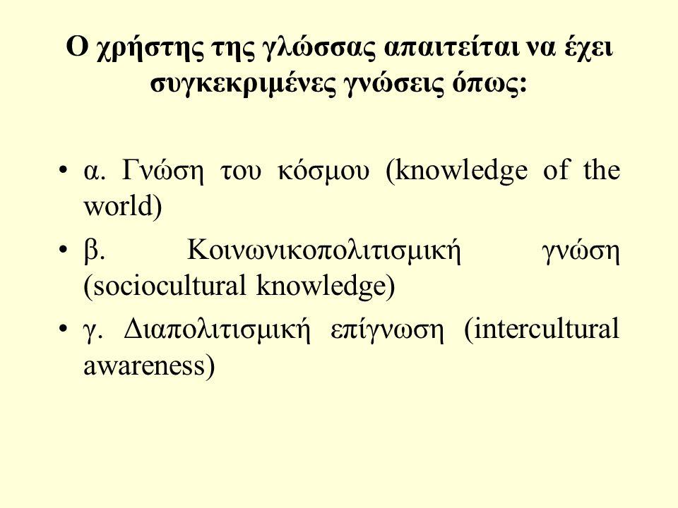 Ο χρήστης της γλώσσας απαιτείται να έχει συγκεκριμένες γνώσεις όπως: α.