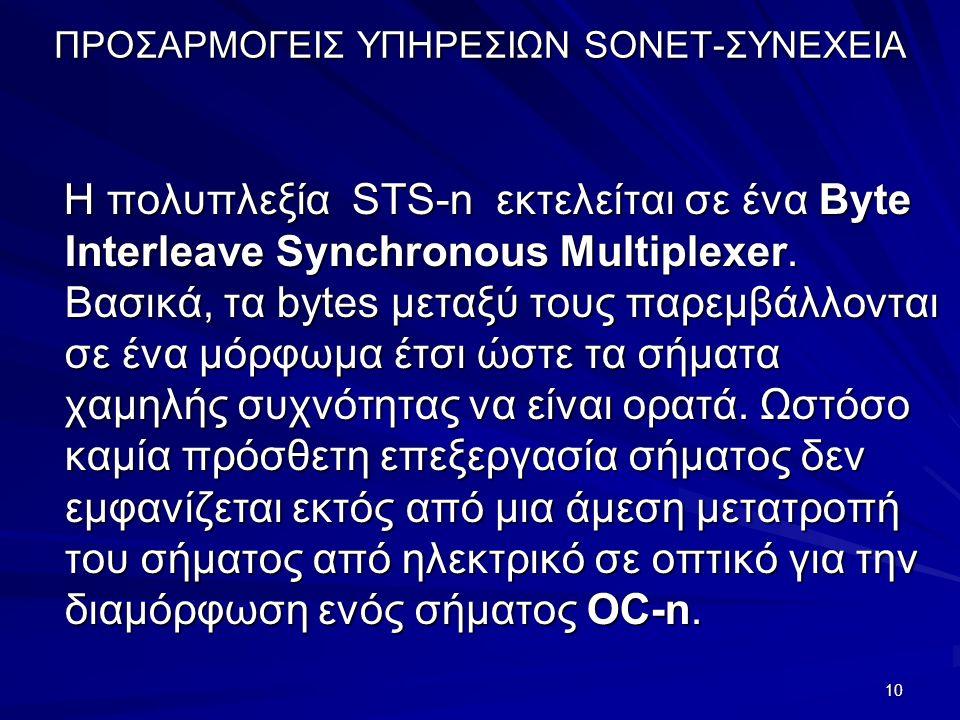 10 ΠΡΟΣΑΡΜΟΓΕΙΣ ΥΠΗΡΕΣΙΩΝ SONET-ΣΥΝΕΧΕΙΑ Η πολυπλεξία STS-n εκτελείται σε ένα Byte Interleave Synchronous Multiplexer.