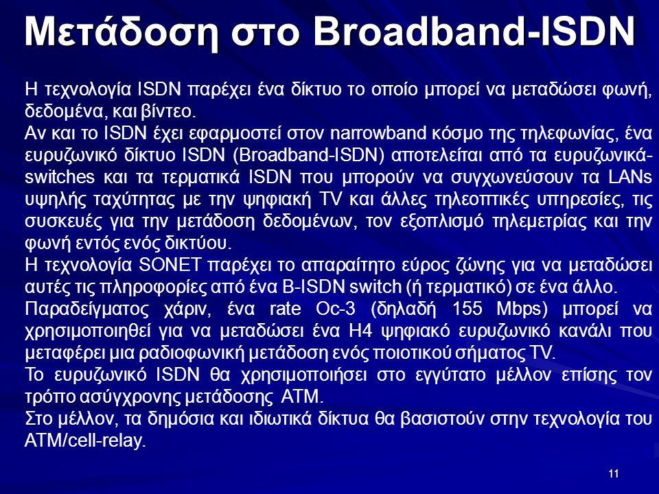 11 Μετάδοση στο Broadband-ISDN Η τεχνολογία ISDN παρέχει ένα δίκτυο το οποίο μπορεί να μεταδώσει φωνή, δεδομένα, και βίντεο.