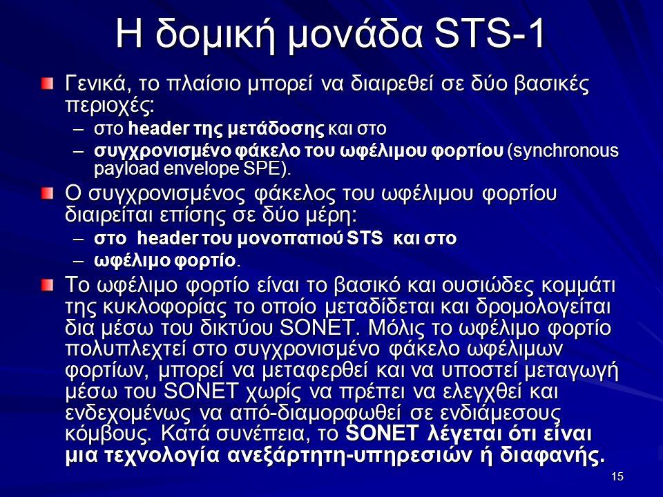 15 Η δομική μονάδα STS-1 Γενικά, το πλαίσιο μπορεί να διαιρεθεί σε δύο βασικές περιοχές: –στο header της μετάδοσης και στο –συγχρονισμένο φάκελο του ωφέλιμου φορτίου (synchronous payload envelope SPE).