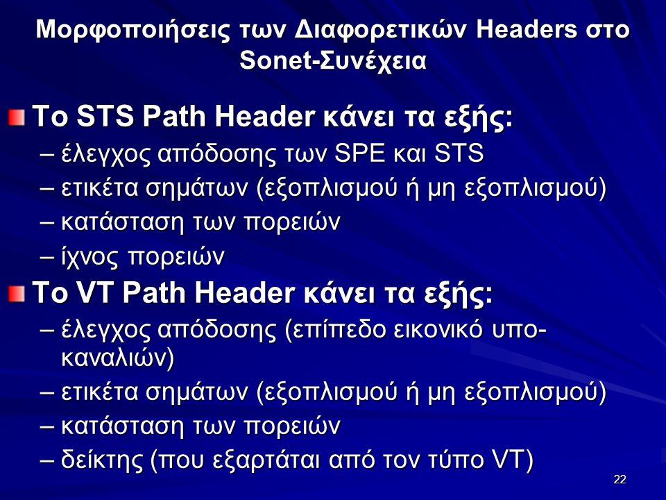 22 Μορφοποιήσεις των Διαφορετικών Headers στο Sonet-Συνέχεια To STS Path Header κάνει τα εξής: –έλεγχος απόδοσης των SPE και STS –ετικέτα σημάτων (εξοπλισμού ή μη εξοπλισμού) –κατάσταση των πορειών –ίχνος πορειών To VT Path Header κάνει τα εξής: –έλεγχος απόδοσης (επίπεδο εικονικό υπο- καναλιών) –ετικέτα σημάτων (εξοπλισμού ή μη εξοπλισμού) –κατάσταση των πορειών –δείκτης (που εξαρτάται από τον τύπο VT)