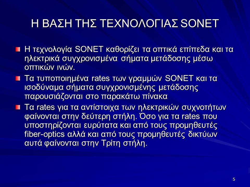 5 Η ΒΑΣΗ ΤΗΣ ΤΕΧΝΟΛΟΓΙΑΣ SONET H τεχνολογία SONET καθορίζει τα οπτικά επίπεδα και τα ηλεκτρικά συγχρονισμένα σήματα μετάδοσης μέσω οπτικών ινών.