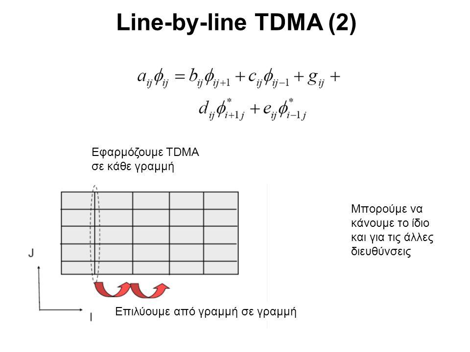 Εφαρμόζουμε TDMA σε κάθε γραμμή Μπορούμε να κάνουμε το ίδιο και για τις άλλες διευθύνσεις Επιλύουμε από γραμμή σε γραμμή Line-by-line TDMA (2)