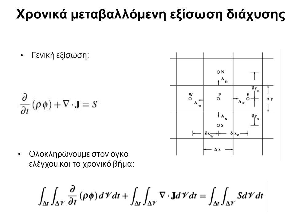 Χρονικά μεταβαλλόμενη εξίσωση διάχυσης Γενική εξίσωση: Ολοκληρώνουμε στον όγκο ελέγχου και το χρονικό βήμα: